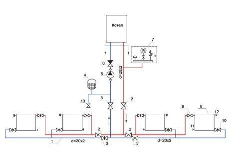 Схема радиаторного отопления помещений одного этажа . Ручное регулирование температуры в помещениях Горизонтальная двухтрубная разводка. Две и более веток отопления.