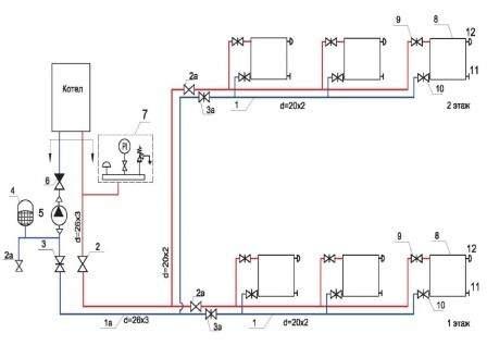 Схема радиаторного отопления двухэтажного дома или квартиры. Горизонтальная двухтрубная разводка.Ручное регулирование температуры в помещениях.Боковое подключение радиаторов