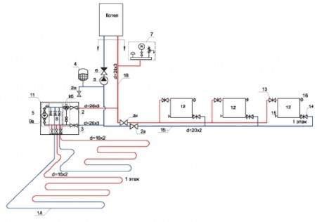 Схема комбинированного отопления помещений одного этажа дома или квартиры. Отопление плюс теплый пол. Ручное регулирование температуры в помещениях. Горизонтальная двухтрубная разводка.