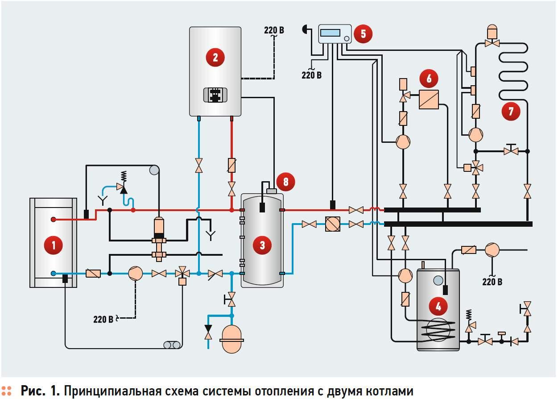 Подключение электрического котла отопления схема